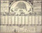 Platte Grond van Amsterdam. Almanak voor 1832