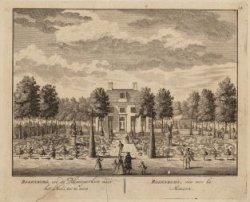 Beeldbank stadsarchief amsterdam rozenburg uit de bloemperken naer het huis toe te zien - Lay outs rond het huis ...