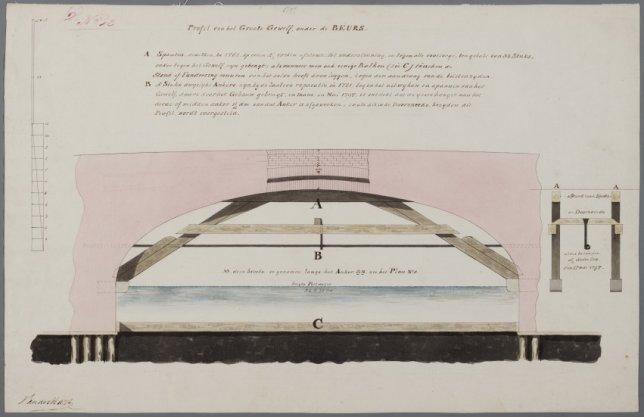 Beurs van Hendrick de Keyser, opmeting door Abraham van de Hart