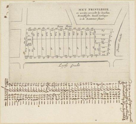 Kaart voor de gronduitgifte van de kavels tussen de Raamstraat