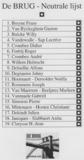 Lijst De Brug