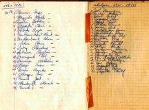 Poelkapelle: schriftje H kindsheid 1973-1976