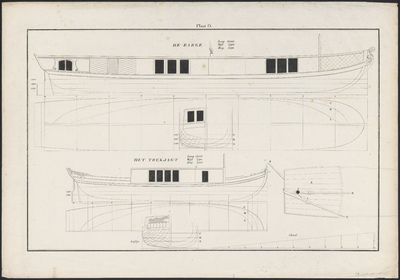 De Barge en het Trekjacht