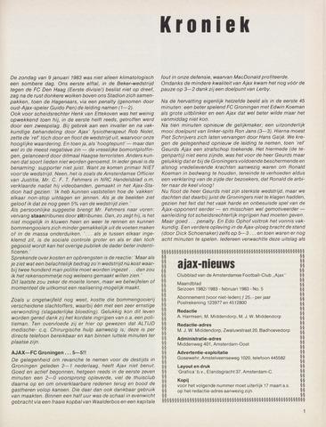 Clubnieuws Ajax (vanaf 1916) 1983-02-01