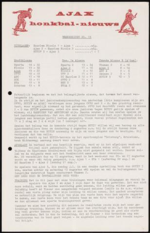 Honkbal nieuws (1963-1972) 1966-08-01