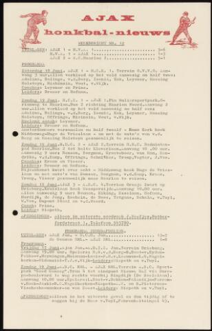 Honkbal nieuws (1963-1972) 1966-06-14