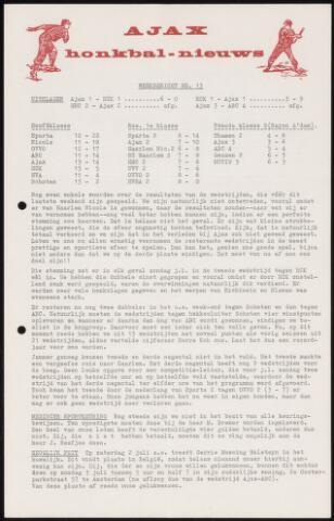 Honkbal nieuws (1963-1972) 1966-06-20