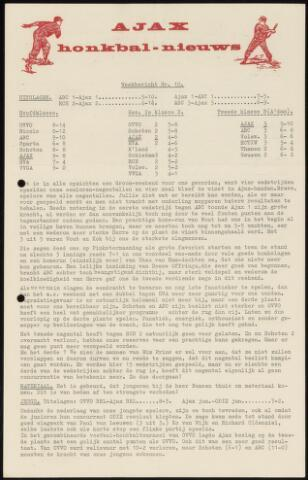 Honkbal nieuws (1963-1972) 1965-06-06