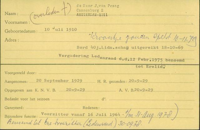 Ledenkaarten (1911-1989) 1929