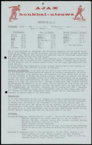 Honkbal nieuws (1963-1972) 1966-08-22