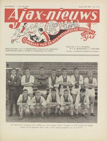 Clubnieuws Ajax (vanaf 1916) 1963-04-01