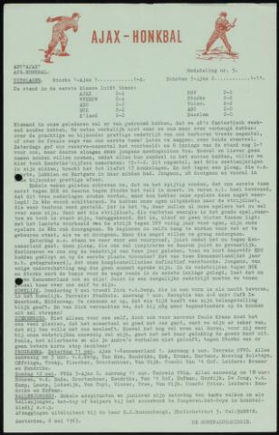 Honkbal nieuws (1963-1972) 1963-05-06