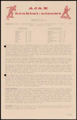 Honkbal nieuws (1963-1972) 1967-07-17
