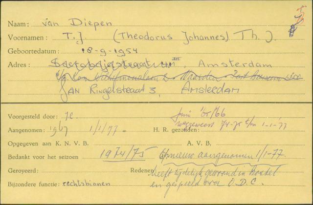 Ledenkaarten (1911-1989) 1977-07-01