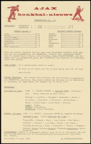 Honkbal nieuws (1963-1972) 1969-06-16