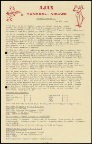 Honkbal nieuws (1963-1972) 1971-05-16
