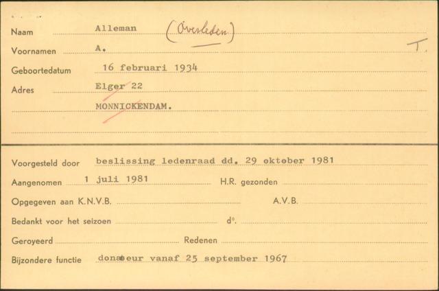 Ledenkaarten (1911-1989) 1981