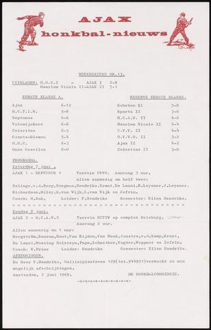 Honkbal nieuws (1963-1972) 1969-06-02