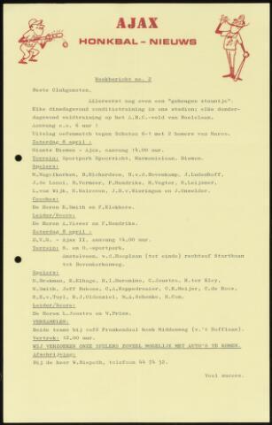 Honkbal nieuws (1963-1972) 1972-04-08