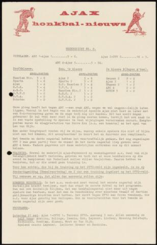 Honkbal nieuws (1963-1972) 1966-05-16