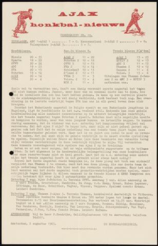 Honkbal nieuws (1963-1972) 1965-08-02