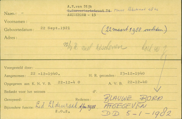 Ledenkaarten (1911-1989) 1940