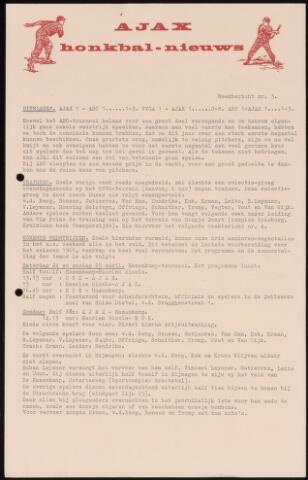 Honkbal nieuws (1963-1972) 1965-04-20