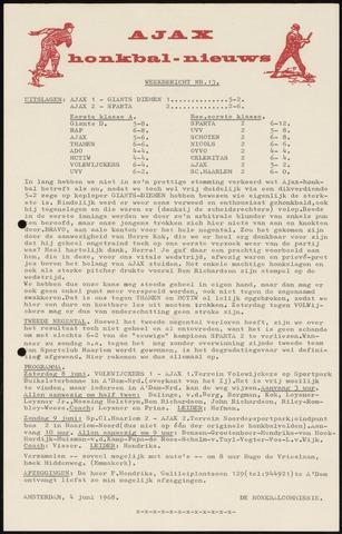 Honkbal nieuws (1963-1972) 1968-06-04