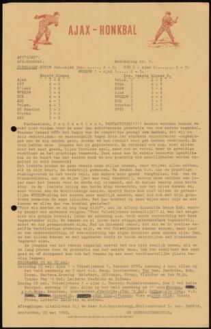 Honkbal nieuws (1963-1972) 1963-05-20