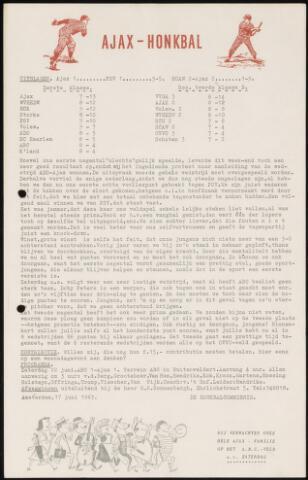 Honkbal nieuws (1963-1972) 1963-06-17