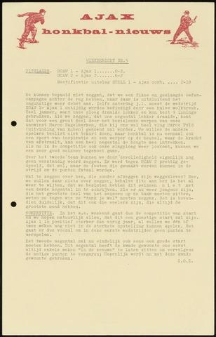 Honkbal nieuws (1963-1972) 1970-04-27