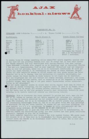 Honkbal nieuws (1963-1972) 1965-08-09