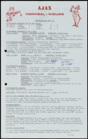 Honkbal nieuws (1963-1972) 1972-05-06
