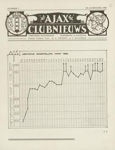 Clubnieuws Ajax (vanaf 1916) 1934-08-30