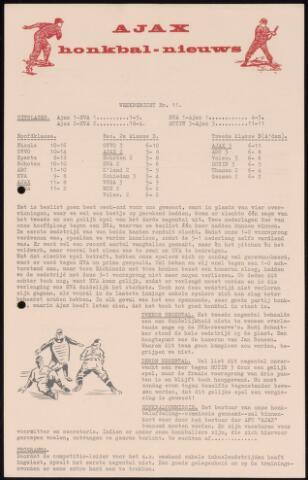 Honkbal nieuws (1963-1972) 1965-06-14