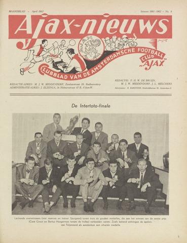 Clubnieuws Ajax (vanaf 1916) 1962-04-01