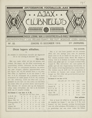 Clubnieuws Ajax (vanaf 1916) 1918-12-15