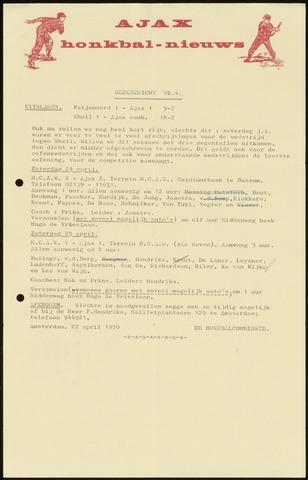 Honkbal nieuws (1963-1972) 1970-04-22