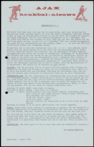 Honkbal nieuws (1963-1972) 1966-04-01
