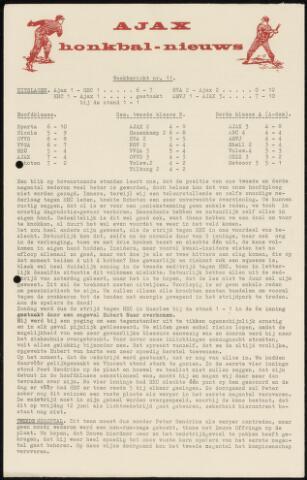 Honkbal nieuws (1963-1972) 1964-06-01