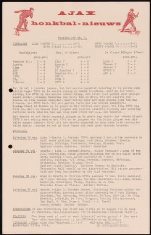 Honkbal nieuws (1963-1972) 1966-05-23