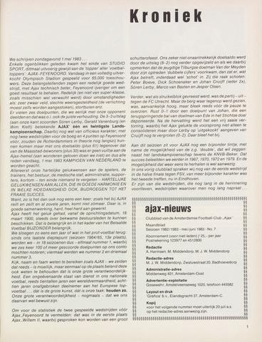 Clubnieuws Ajax (vanaf 1916) 1983-05-01