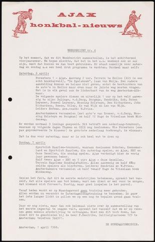 Honkbal nieuws (1963-1972) 1968-04-01