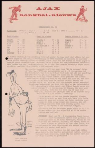 Honkbal nieuws (1963-1972) 1966-07-11