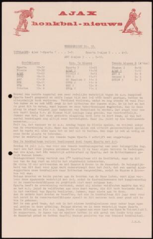 Honkbal nieuws (1963-1972) 1966-07-25