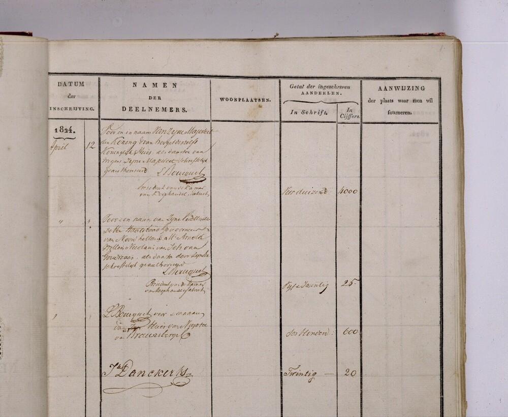 Inschrijvingsregister voor aandeelhouders van de Nederlandsche Handel-Maatschappij