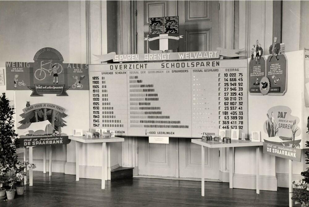 Overzicht schoolsparen 1895-1947, Spaarbank te Rotterdam