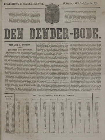 De Denderbode 1851-09-18