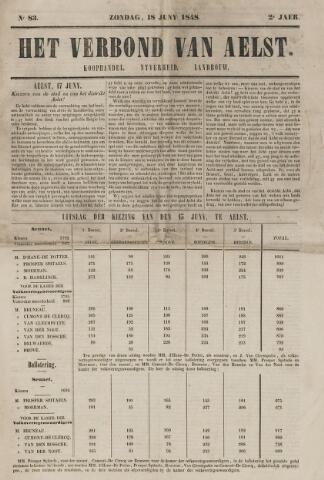 Het Verbond van Aelst 1848