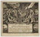 Burgerwachtbriefje met de oproep voor Jacobus Coenraads jr. waarin hem 'De wacht…